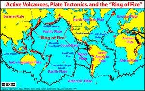 Placas y volcanes del mundo