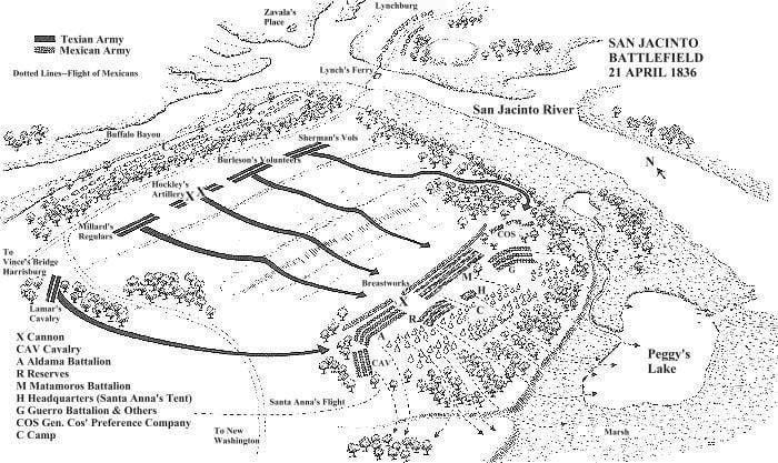 Batalla de San Jacinto, Texas.