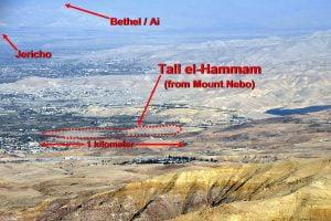 Excavaxciones en Tll-el-Hammam