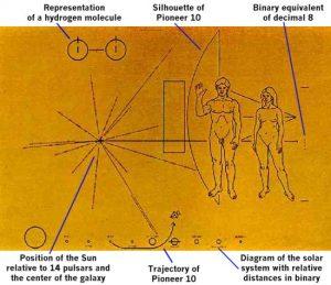 La placa del Pioneer