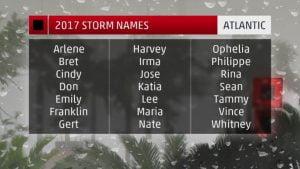 Lista de los nombres de los huracanes para 2017.
