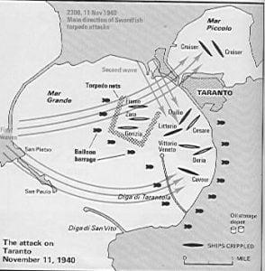 Orden de batalla, Tarento